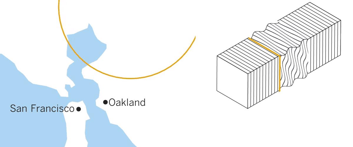 LA Earthquake App