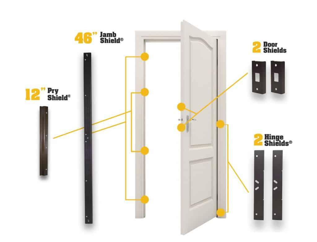 Door armor diagram